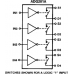 ADG201A Quad SPST Switch