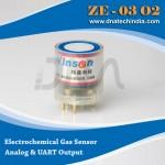 ZE03-O2 GAS Sensor Module