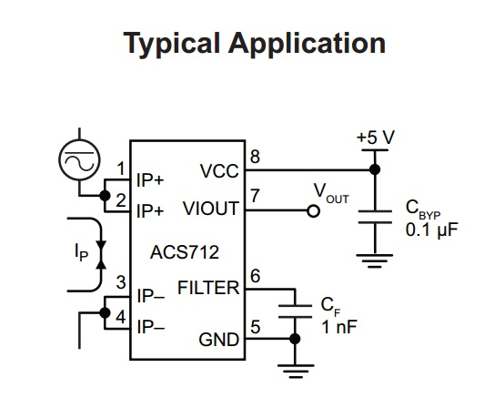 Learn Basics of ASC712 hall effect current sensor