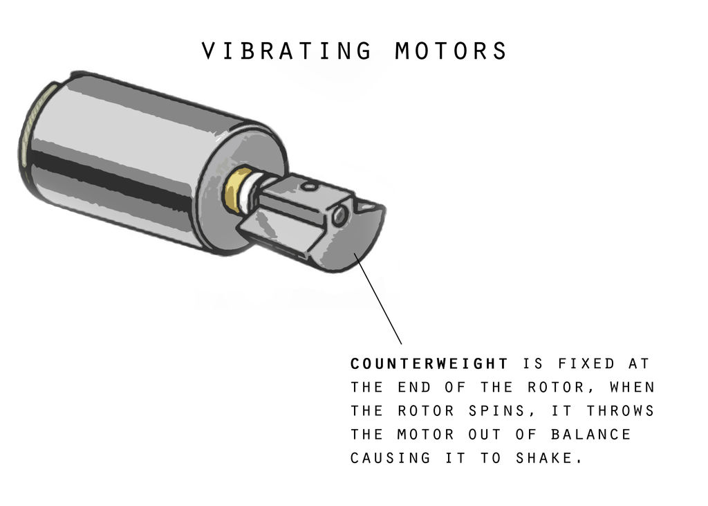 Advise How a vibrator works