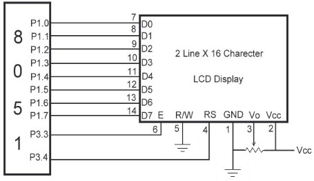 Interfacing LCD to 8051