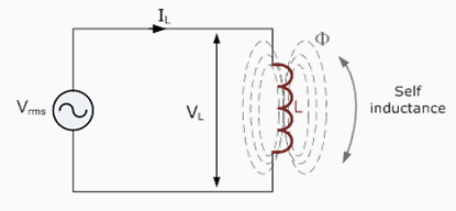 AC_Inductor_Circuit